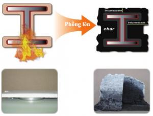 Sơn chống cháy FLAMECHECK SVH-250