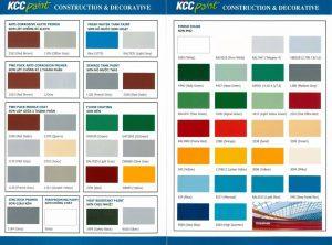 Bảng màu thông dụng của sơn Epoxy KCC hiện nay là gì?