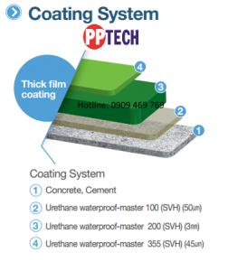 Giá sơn chống thấm urethane waterproof là bao nhiêu?